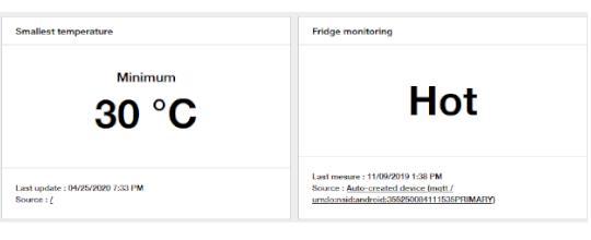 off widget to display your data