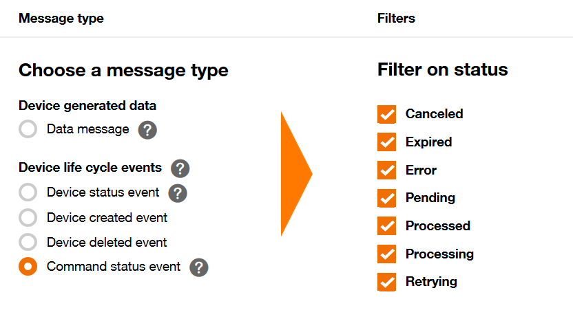 Filter and route command status event to your business app