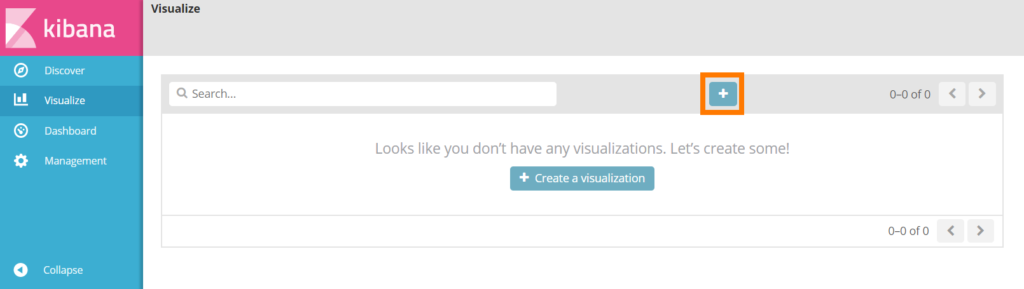 Create a visualization